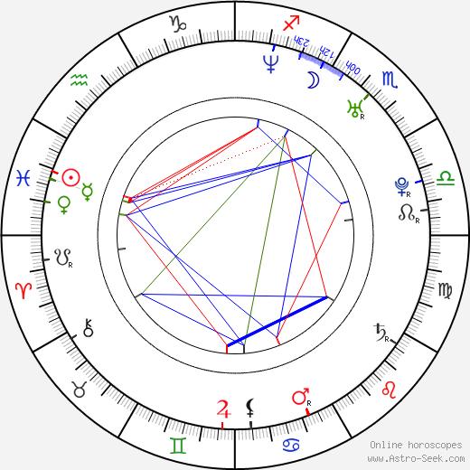 Jensen Ackles tema natale, oroscopo, Jensen Ackles oroscopi gratuiti, astrologia