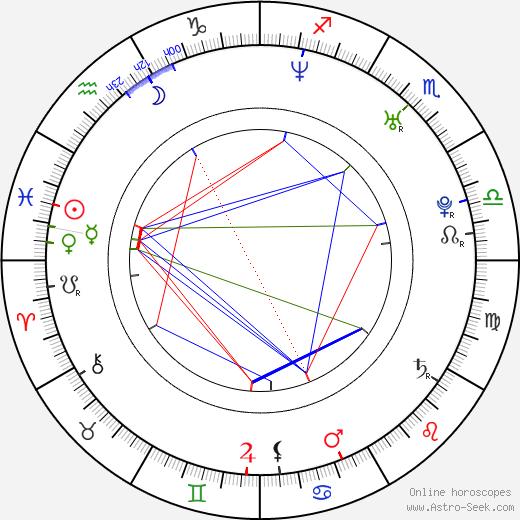 Кимберли Маккалло Kimberly McCullough день рождения гороскоп, Kimberly McCullough Натальная карта онлайн