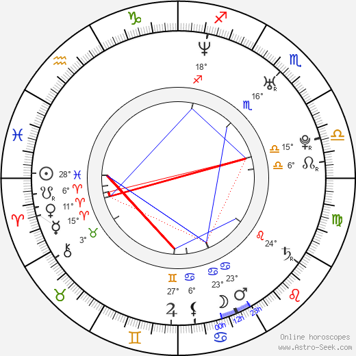 Lenka Kripac birth chart, biography, wikipedia 2017, 2018