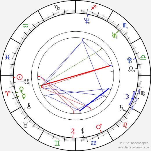 Lily Aldrin день рождения гороскоп, Lily Aldrin Натальная карта онлайн