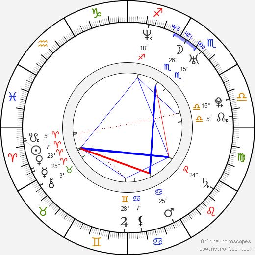 Lina Hedlund birth chart, biography, wikipedia 2020, 2021