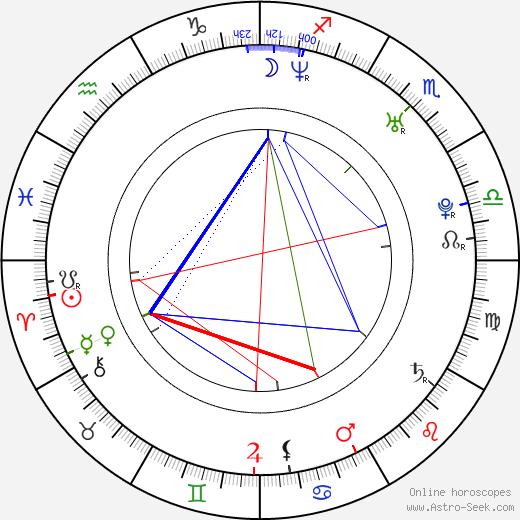 Lucas Ferraro astro natal birth chart, Lucas Ferraro horoscope, astrology