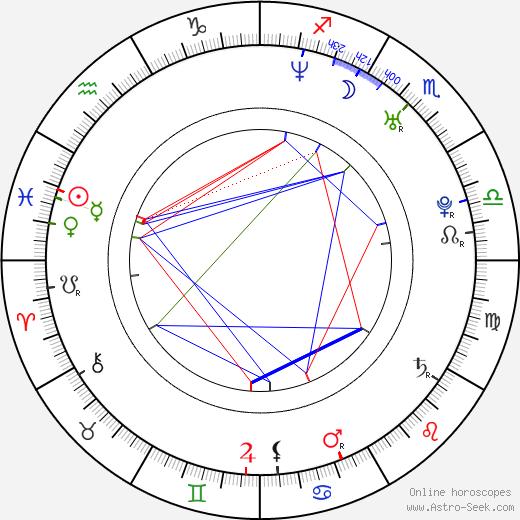 Mark Cirillo birth chart, Mark Cirillo astro natal horoscope, astrology