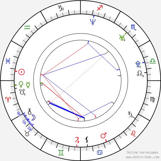 Masuimi Max день рождения гороскоп, Masuimi Max Натальная карта онлайн