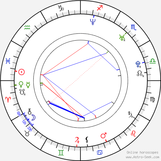 Melissa Elias birth chart, Melissa Elias astro natal horoscope, astrology