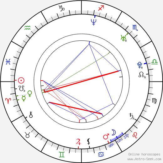 Michele Morrow astro natal birth chart, Michele Morrow horoscope, astrology