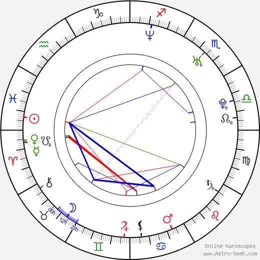 Moon Hee Jun astro natal birth chart, Moon Hee Jun horoscope, astrology