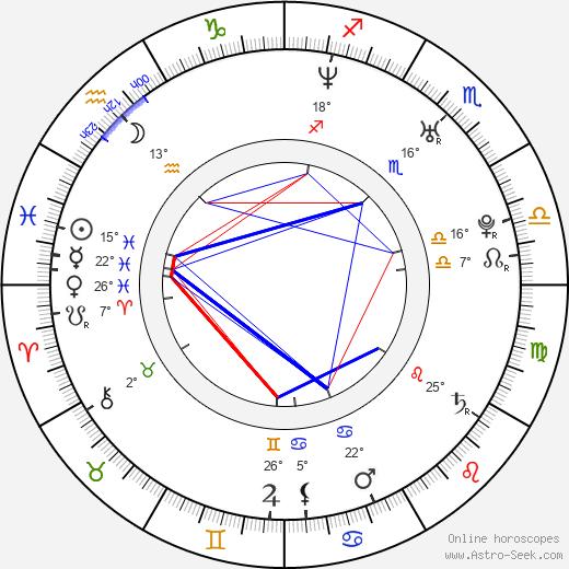 Rachelle Williams birth chart, biography, wikipedia 2019, 2020