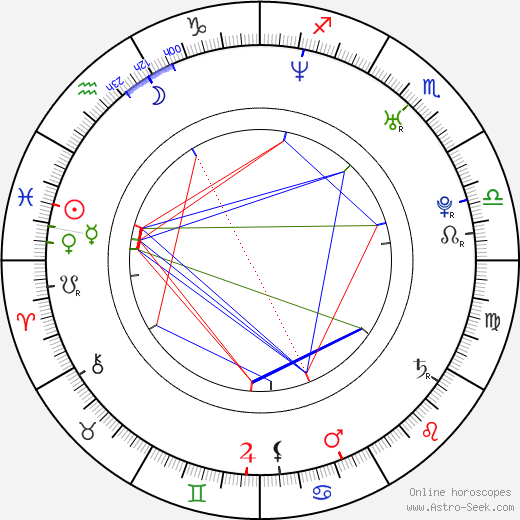 Sabina Kelley birth chart, Sabina Kelley astro natal horoscope, astrology