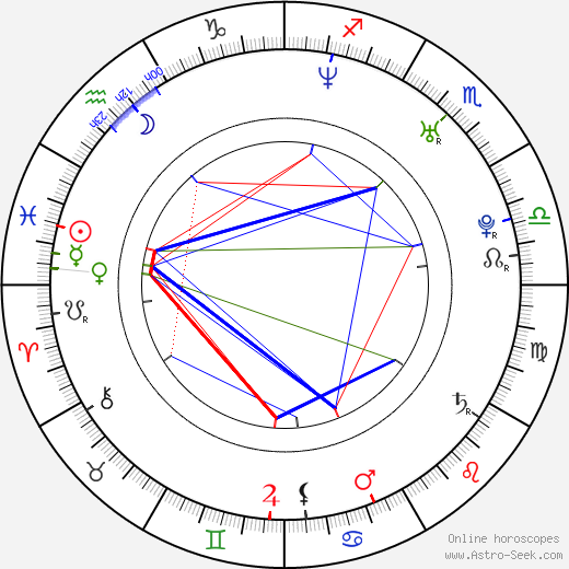 Sadzida Setic birth chart, Sadzida Setic astro natal horoscope, astrology