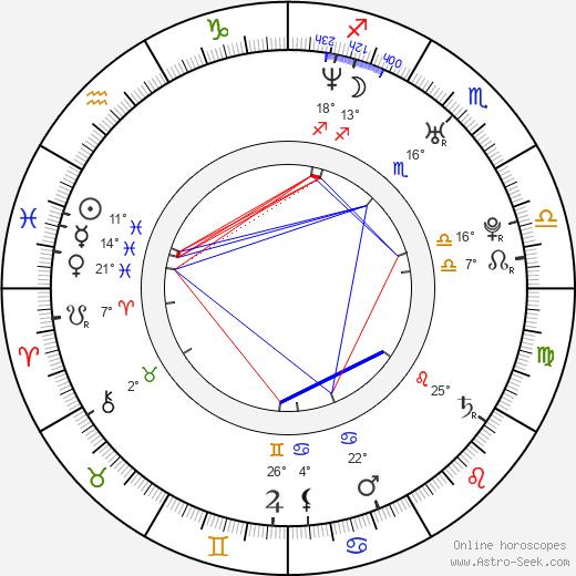 Serena Minaldi Reinaldi birth chart, biography, wikipedia 2020, 2021