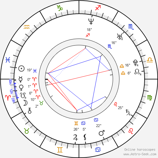 Tara Cardinal birth chart, biography, wikipedia 2019, 2020