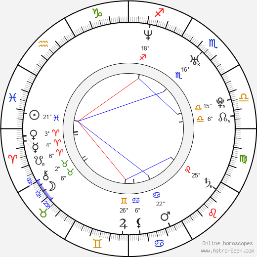 Tennyson E. Stead birth chart, biography, wikipedia 2019, 2020