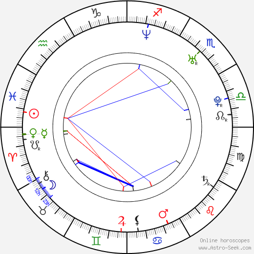 Tennyson E. Stead astro natal birth chart, Tennyson E. Stead horoscope, astrology