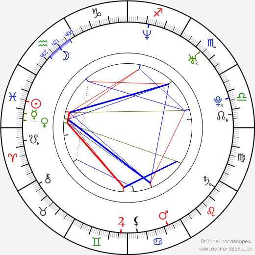 Томас Годой Thomas Godoj день рождения гороскоп, Thomas Godoj Натальная карта онлайн