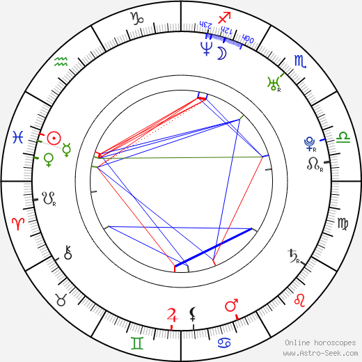 Tomáš Kaberle birth chart, Tomáš Kaberle astro natal horoscope, astrology