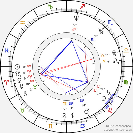 Young Noble birth chart, biography, wikipedia 2020, 2021