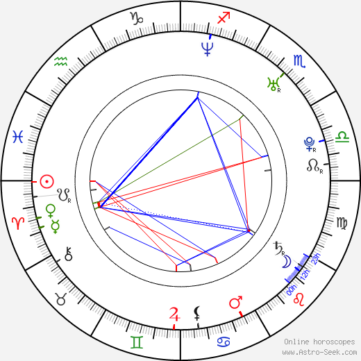 Young Noble birth chart, Young Noble astro natal horoscope, astrology