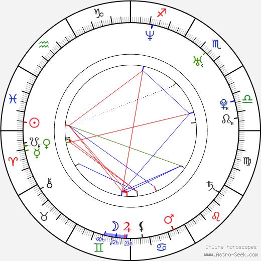 Zdenka Belas birth chart, Zdenka Belas astro natal horoscope, astrology