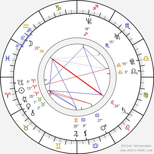 Alessandro Juliani birth chart, biography, wikipedia 2019, 2020
