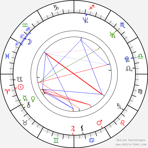 Алессандро Джулиани Alessandro Juliani день рождения гороскоп, Alessandro Juliani Натальная карта онлайн