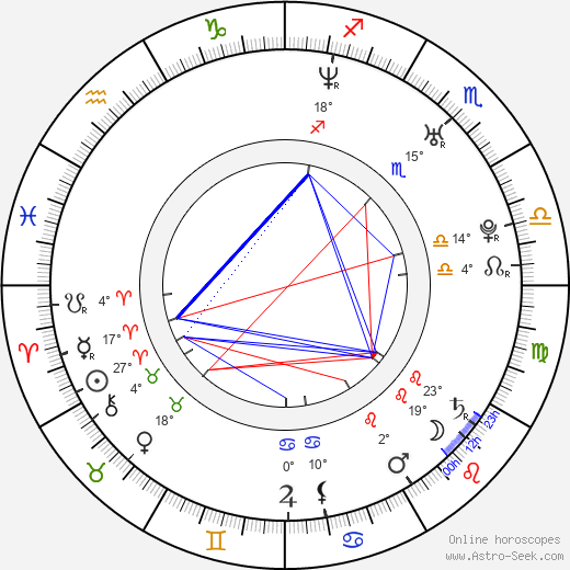 André Lavaquial birth chart, biography, wikipedia 2019, 2020