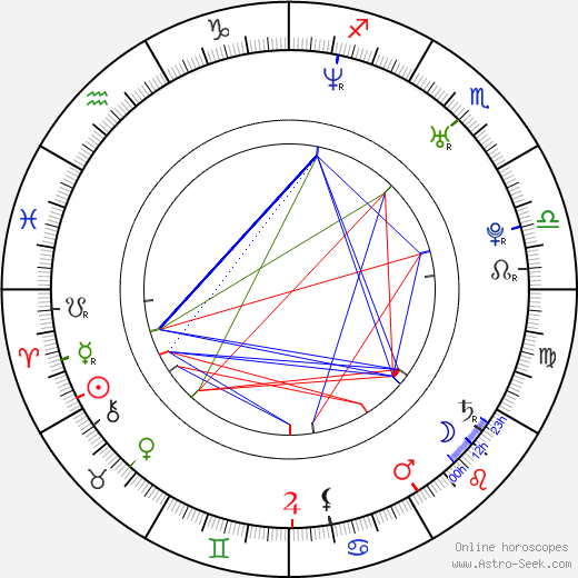 André Lavaquial astro natal birth chart, André Lavaquial horoscope, astrology
