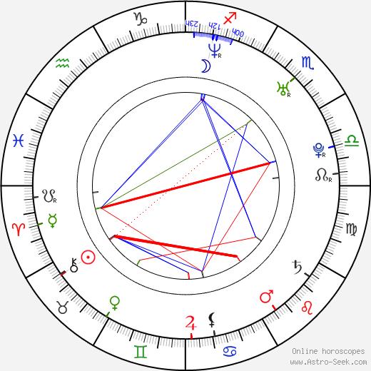 Анна Муглалис Anna Mouglalis день рождения гороскоп, Anna Mouglalis Натальная карта онлайн