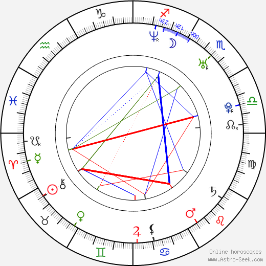 Ben Uttley astro natal birth chart, Ben Uttley horoscope, astrology
