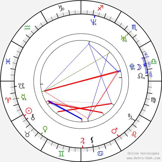 Branden Steineckert birth chart, Branden Steineckert astro natal horoscope, astrology