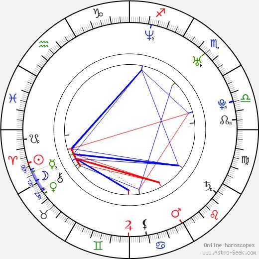 Christian Tafdrup tema natale, oroscopo, Christian Tafdrup oroscopi gratuiti, astrologia