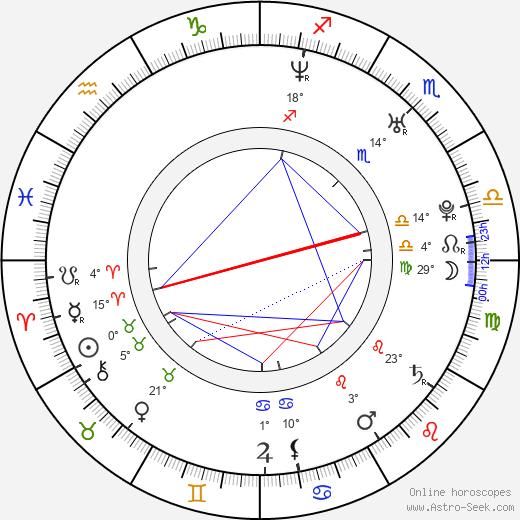 Clayne Crawford birth chart, biography, wikipedia 2019, 2020