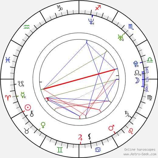 Clayne Crawford astro natal birth chart, Clayne Crawford horoscope, astrology