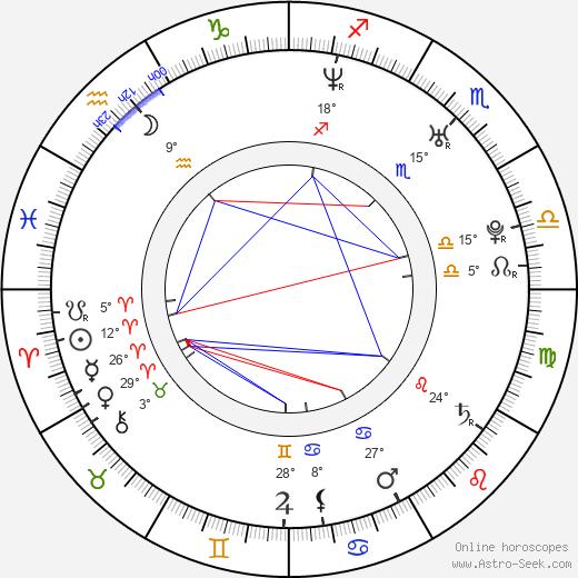 Deon Richmond birth chart, biography, wikipedia 2019, 2020