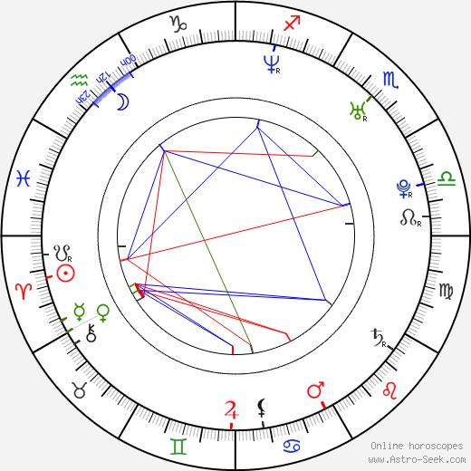 Deon Richmond astro natal birth chart, Deon Richmond horoscope, astrology