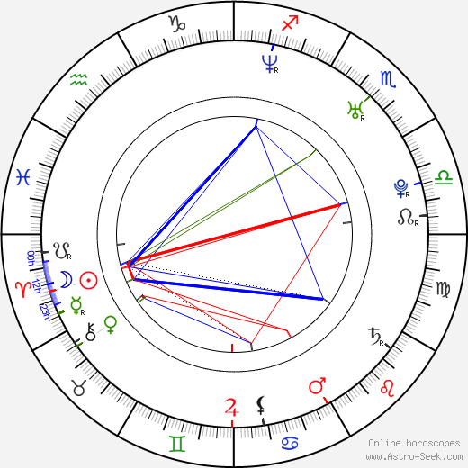 Duncan James astro natal birth chart, Duncan James horoscope, astrology