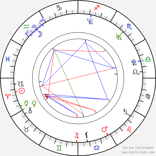 Ethan S. Smith birth chart, Ethan S. Smith astro natal horoscope, astrology