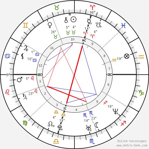 Gerald McCra Jr. tema natale, biography, Biografia da Wikipedia 2020, 2021