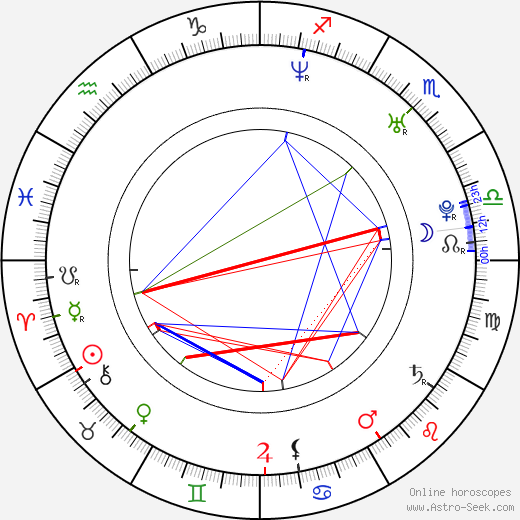 Glen Berry birth chart, Glen Berry astro natal horoscope, astrology