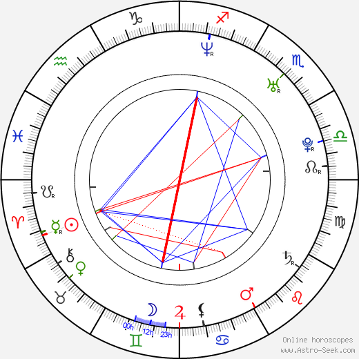 Guy Berryman astro natal birth chart, Guy Berryman horoscope, astrology