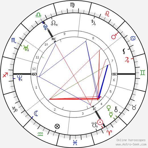 Hakima Darhmouch день рождения гороскоп, Hakima Darhmouch Натальная карта онлайн