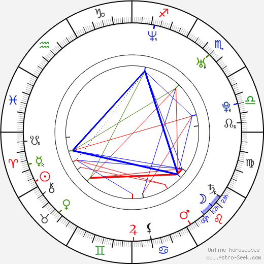 Ido Mosseri tema natale, oroscopo, Ido Mosseri oroscopi gratuiti, astrologia