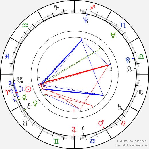 Ingo J. Biermann astro natal birth chart, Ingo J. Biermann horoscope, astrology