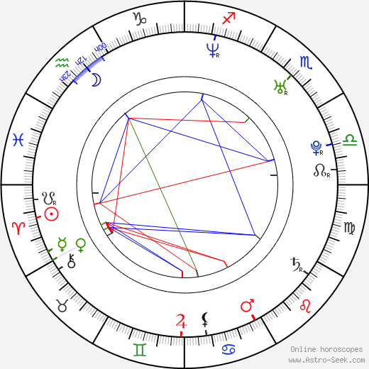 Jaime Ray Newman birth chart, Jaime Ray Newman astro natal horoscope, astrology