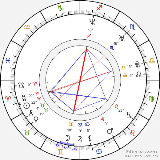 Jared Turner birth chart, biography, wikipedia 2018, 2019