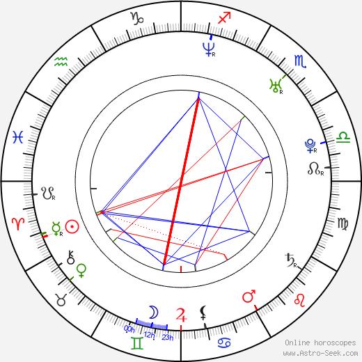 Jared Turner astro natal birth chart, Jared Turner horoscope, astrology