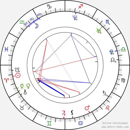 Jaroslaw Szmidt tema natale, oroscopo, Jaroslaw Szmidt oroscopi gratuiti, astrologia