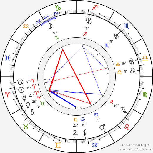 JJ Feild birth chart, biography, wikipedia 2019, 2020