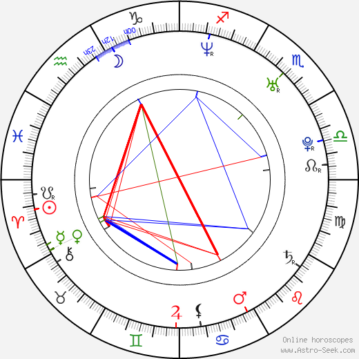 JJ Feild astro natal birth chart, JJ Feild horoscope, astrology