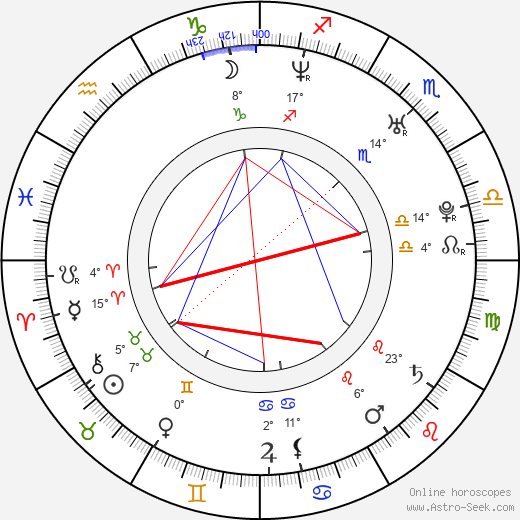 John Fallon birth chart, biography, wikipedia 2019, 2020